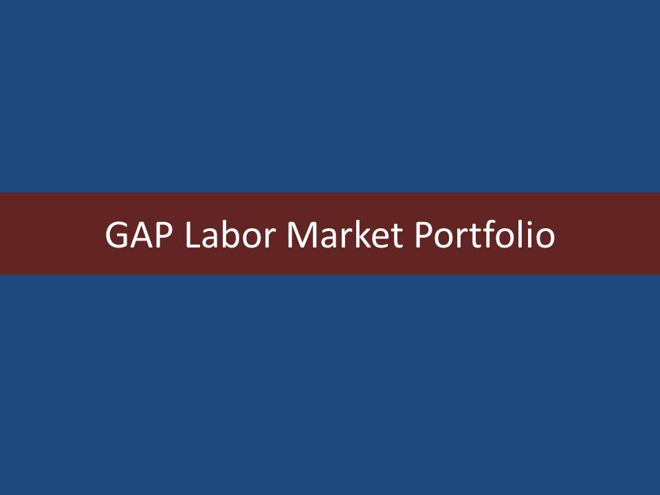 GAP Labor Market Portfolio