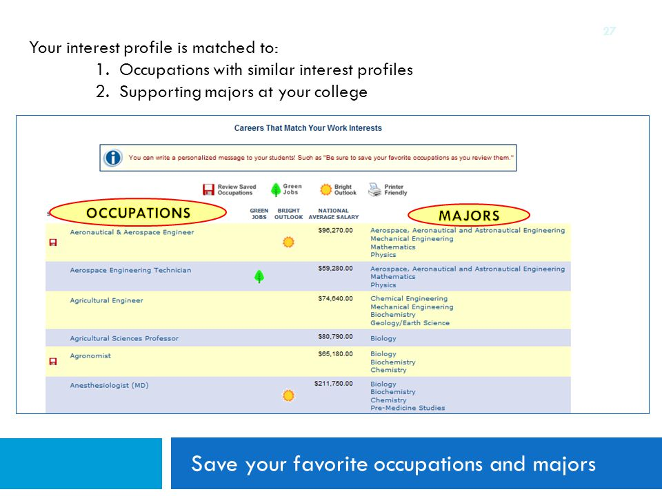 Save your favorite occupations and majors Your interest profile is matched to: 1.
