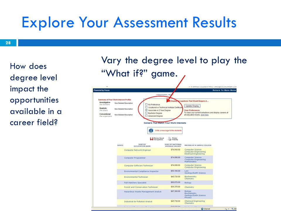 Explore Your Assessment Results Vary the degree level to play the What if.