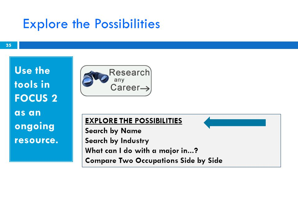 Explore the Possibilities 35 EXPLORE THE POSSIBILITIES Search by Name Search by Industry What can I do with a major in....