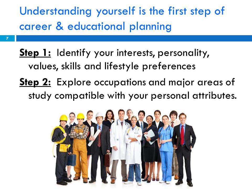 Understanding yourself is the first step of career & educational planning Step 1: Identify your interests, personality, values, skills and lifestyle preferences Step 2: Explore occupations and major areas of study compatible with your personal attributes.