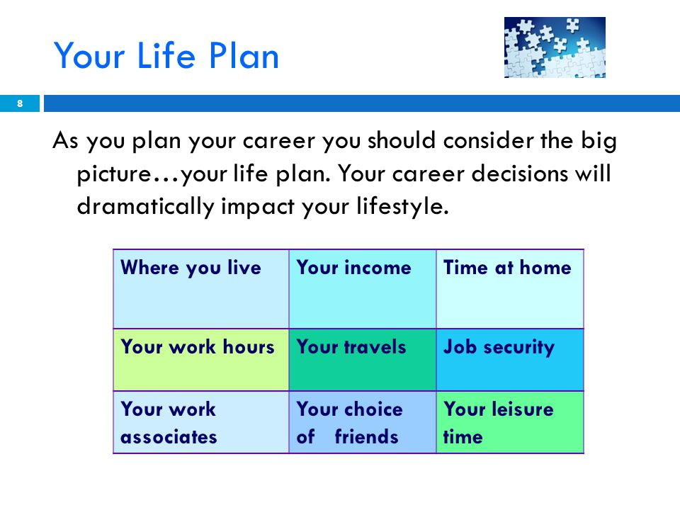 Your Life Plan As you plan your career you should consider the big picture…your life plan.