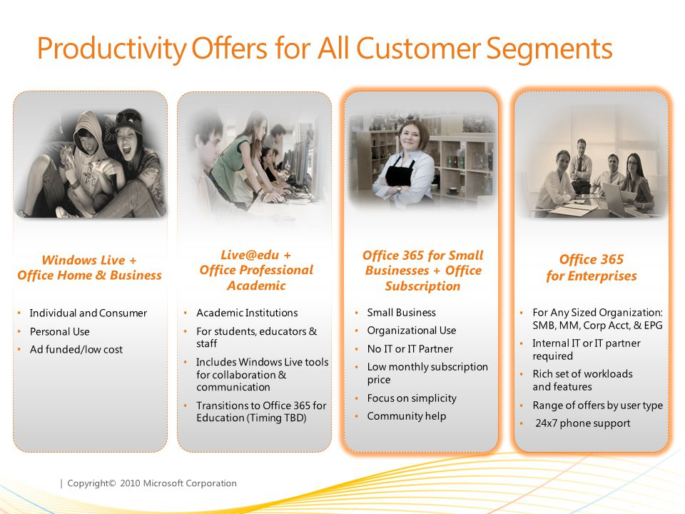 | Copyright© 2010 Microsoft Corporation Productivity Offers for All Customer Segments