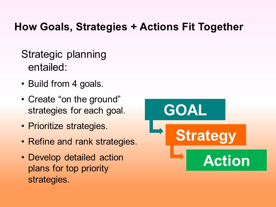 Strategic planning entailed: Build from 4 goals. Create on the ground strategies for each goal.