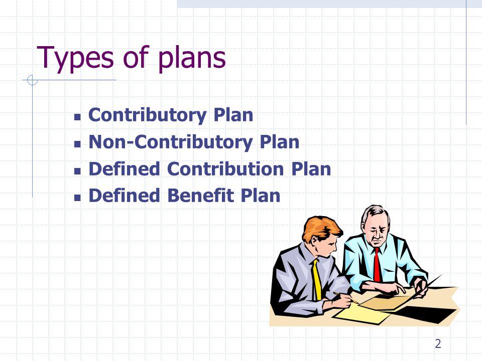 2 Contributory Plan Non-Contributory Plan Defined Contribution Plan Defined Benefit Plan Types of plans