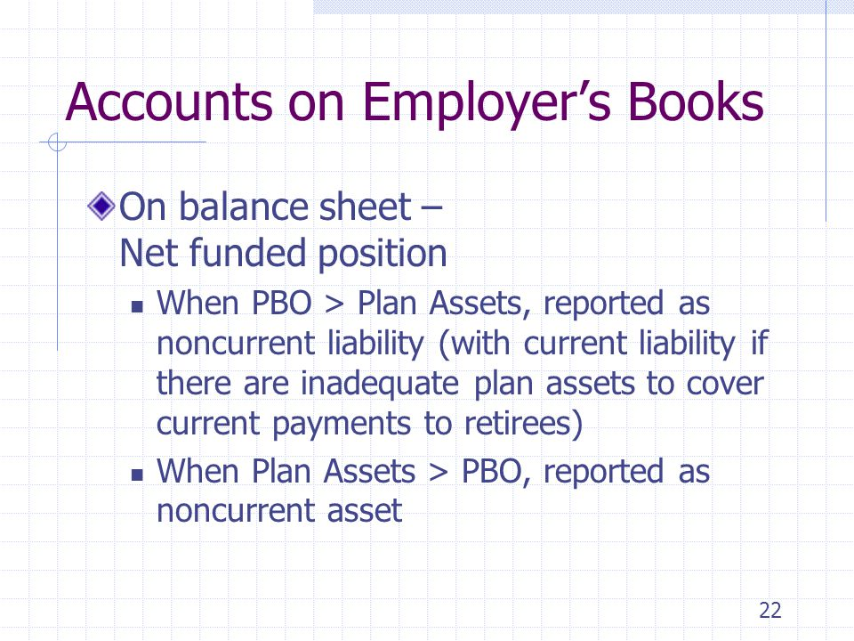 22 Accounts on Employers Books On balance sheet – Net funded position When PBO > Plan Assets, reported as noncurrent liability (with current liability