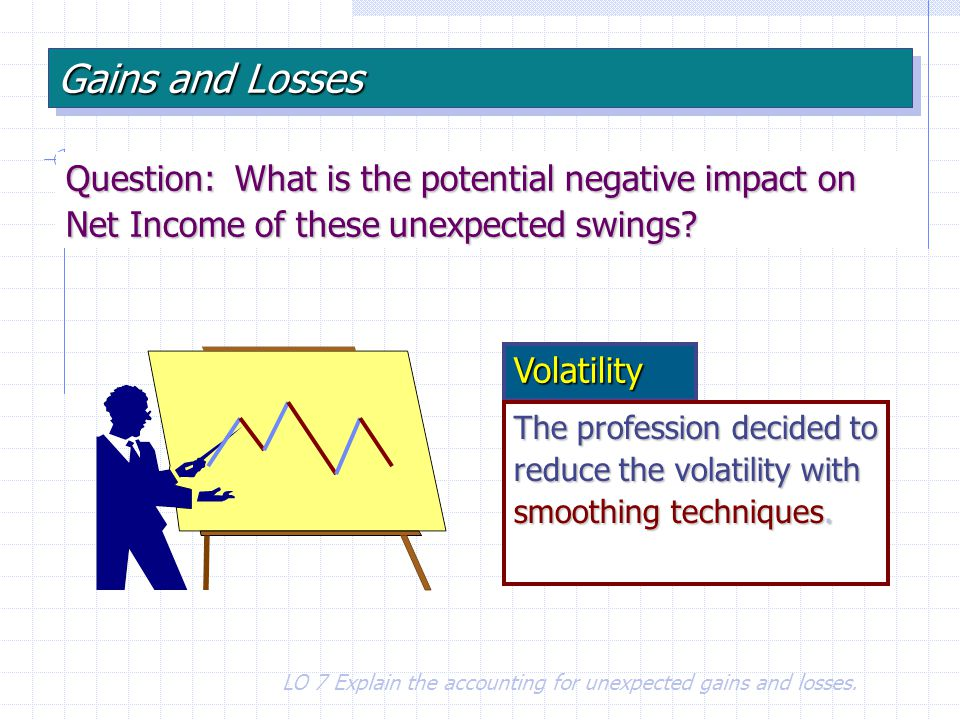 Question: What is the potential negative impact on Net Income of these unexpected swings? Volatility The profession decided to reduce the volatility w