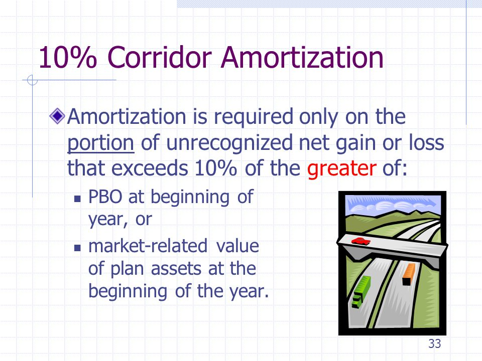 33 10% Corridor Amortization Amortization is required only on the portion of unrecognized net gain or loss that exceeds 10% of the greater of: PBO at