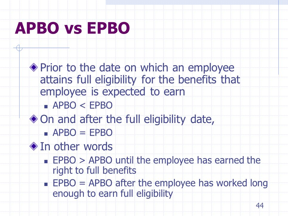 44 APBO vs EPBO Prior to the date on which an employee attains full eligibility for the benefits that employee is expected to earn APBO < EPBO On and