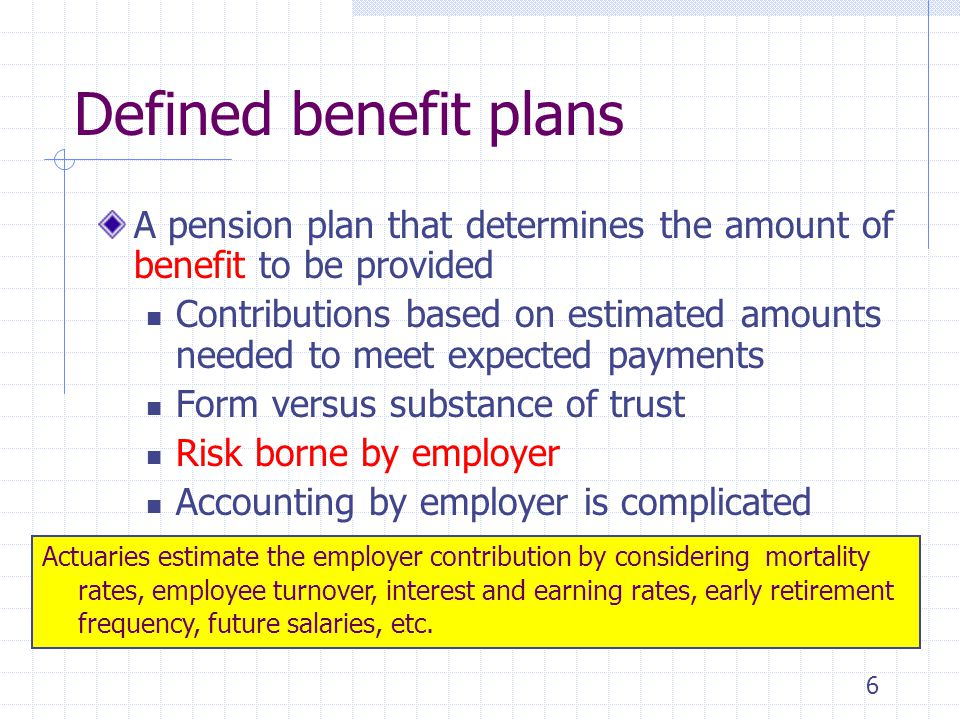 6 Defined benefit plans A pension plan that determines the amount of benefit to be provided Contributions based on estimated amounts needed to meet ex