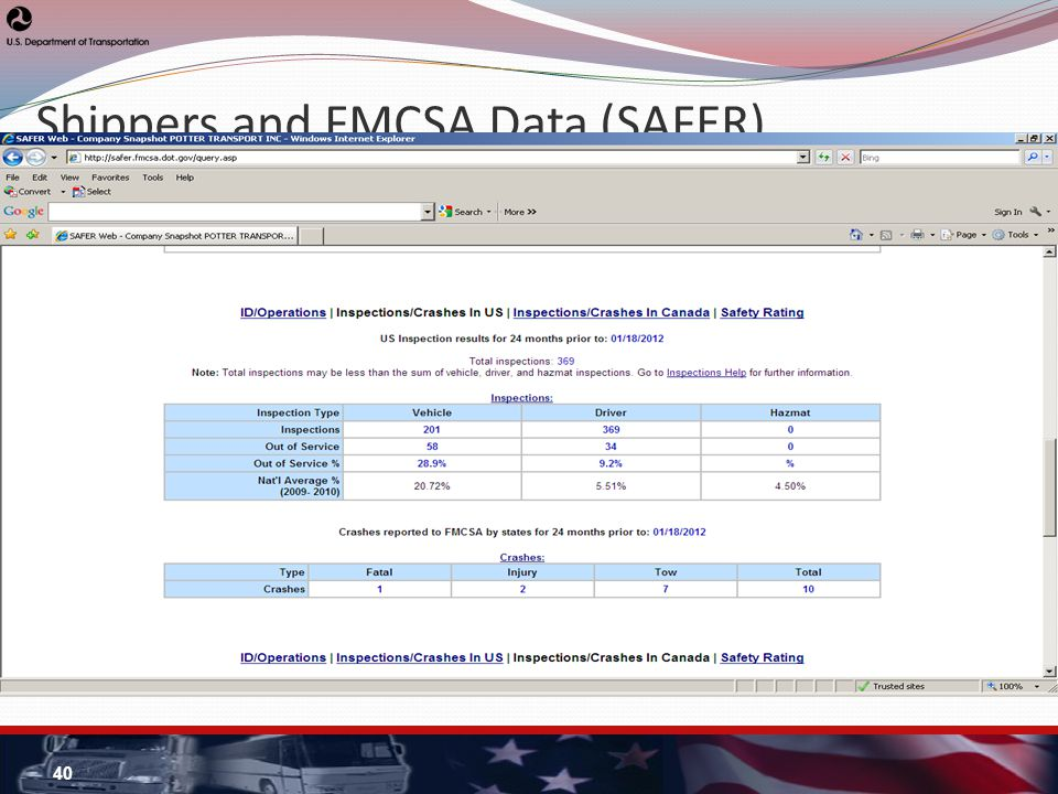 Shippers and FMCSA Data (SAFER) 40