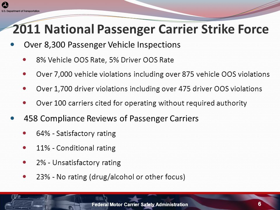 2011 National Passenger Carrier Strike Force Over 8,300 Passenger Vehicle Inspections 8% Vehicle OOS Rate, 5% Driver OOS Rate Over 7,000 vehicle violations including over 875 vehicle OOS violations Over 1,700 driver violations including over 475 driver OOS violations Over 100 carriers cited for operating without required authority 458 Compliance Reviews of Passenger Carriers 64% - Satisfactory rating 11% - Conditional rating 2% - Unsatisfactory rating 23% - No rating (drug/alcohol or other focus) Federal Motor Carrier Safety Administration 6