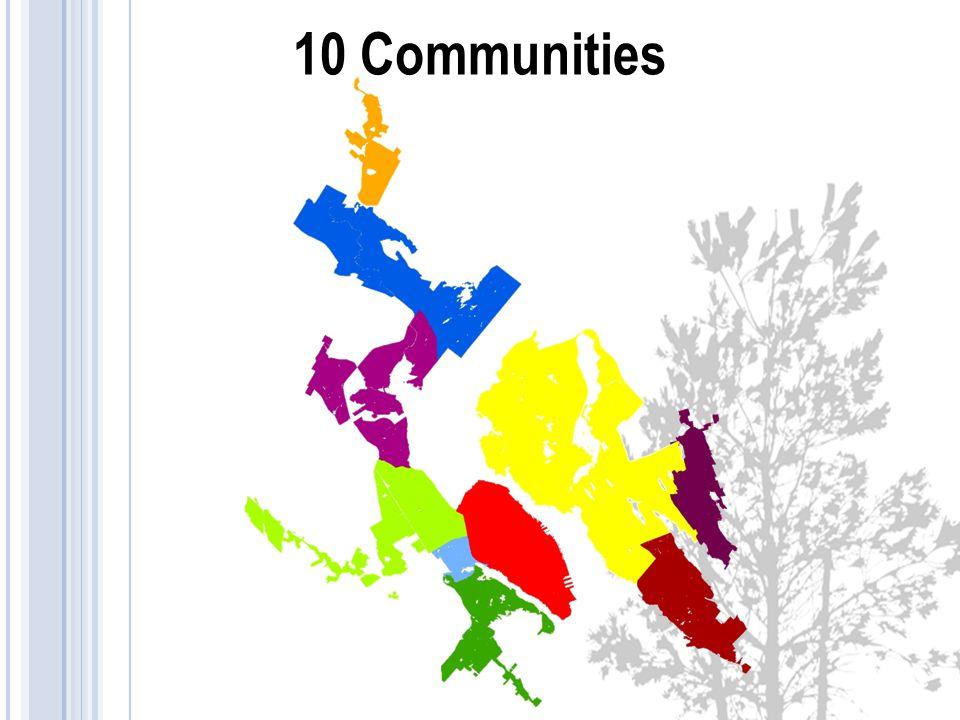 10 Communities