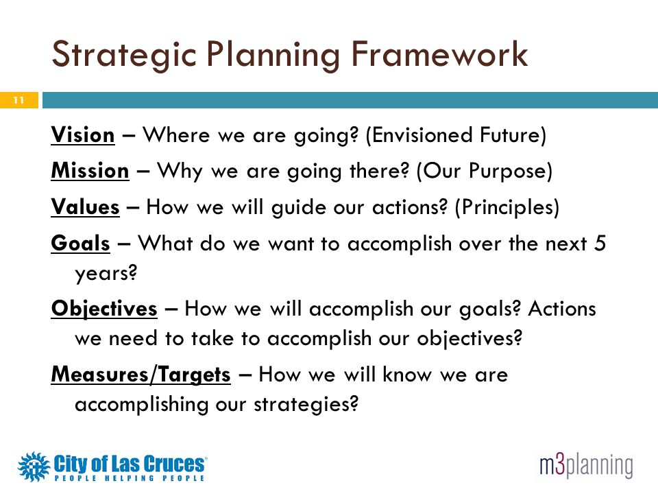 Strategic Planning Framework 11 Vision – Where we are going? (Envisioned Future) Mission – Why we are going there? (Our Purpose) Values – How we will