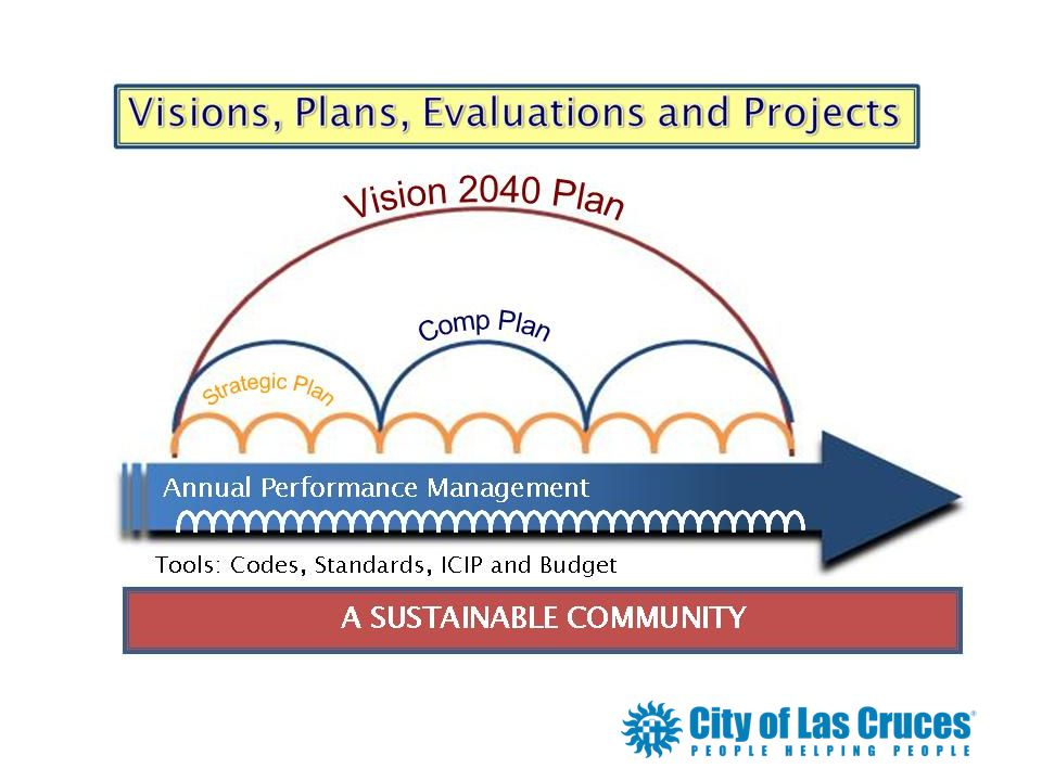 Stakeholder Forum 20 Overview: To facilitate strategic decision making, we believe in engaging stakeholders who can help add informed, but diverse perspectives to the strategic issues/topics the City will need to address in the up coming plan.