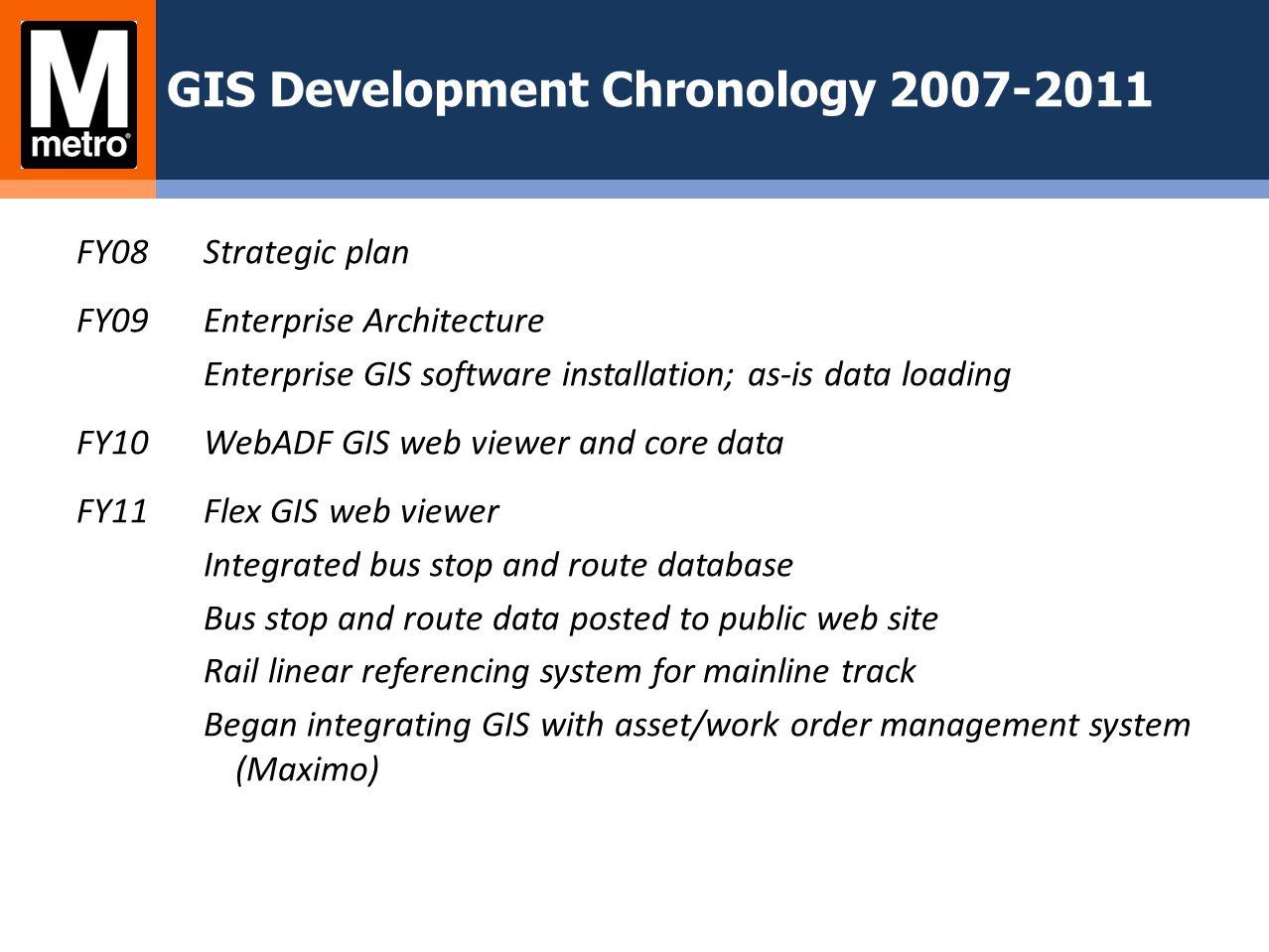 GIS Design Architecture