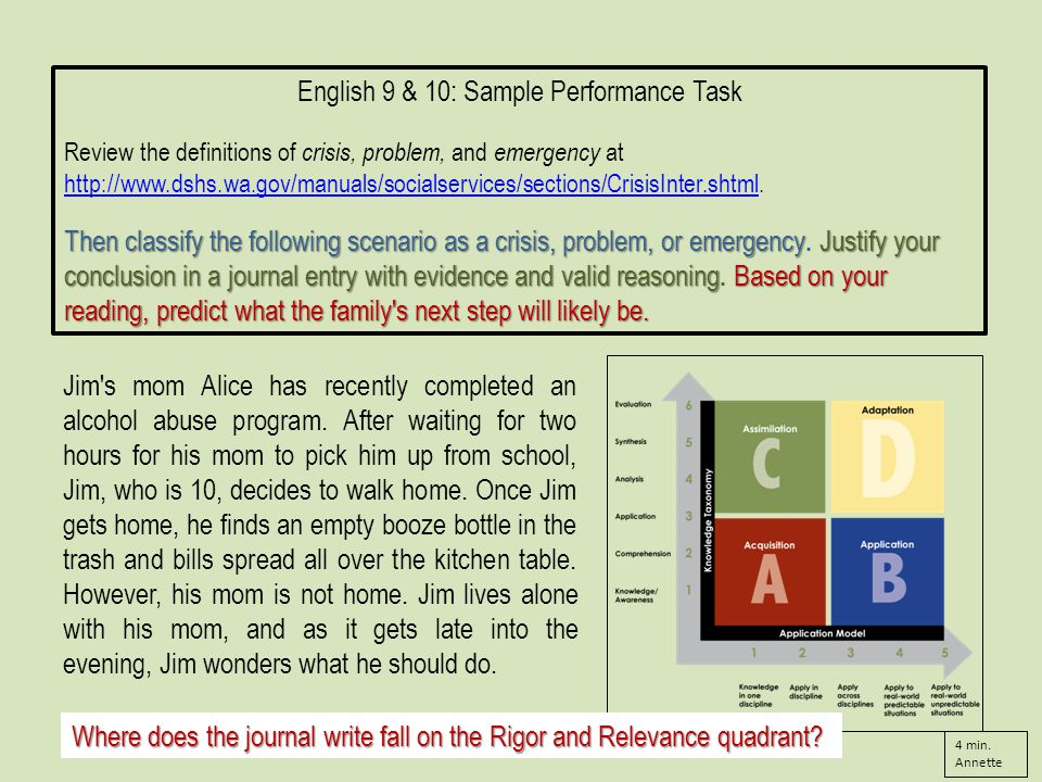 English 9 & 10: Sample Performance Task Review the definitions of crisis, problem, and emergency at http://www.dshs.wa.gov/manuals/socialservices/sections/CrisisInter.shtml.