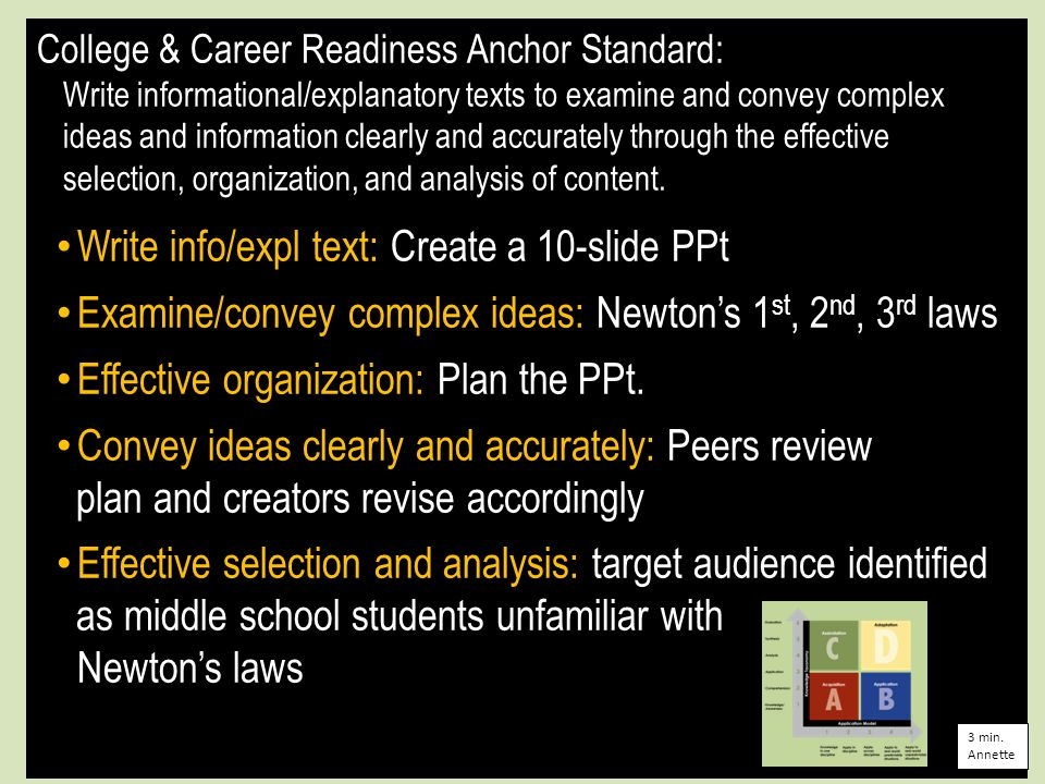 College & Career Readiness Anchor Standard: Write informational/explanatory texts to examine and convey complex ideas and information clearly and accurately through the effective selection, organization, and analysis of content.