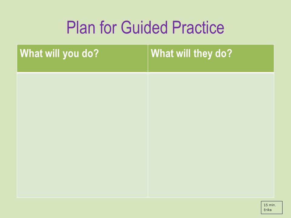 Plan for Guided Practice What will you do?What will they do? 15 min. Erika