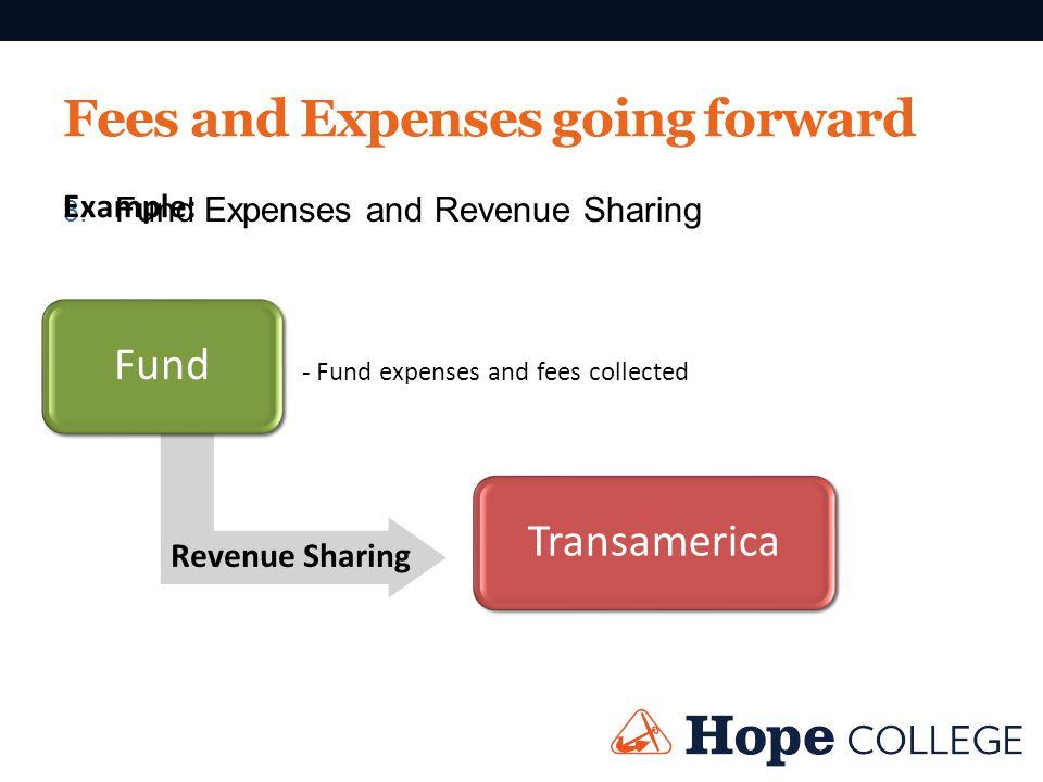 FundTransamerica 3. Fund Expenses and Revenue Sharing Fees and Expenses going forward - Fund expenses and fees collected Revenue Sharing Example: