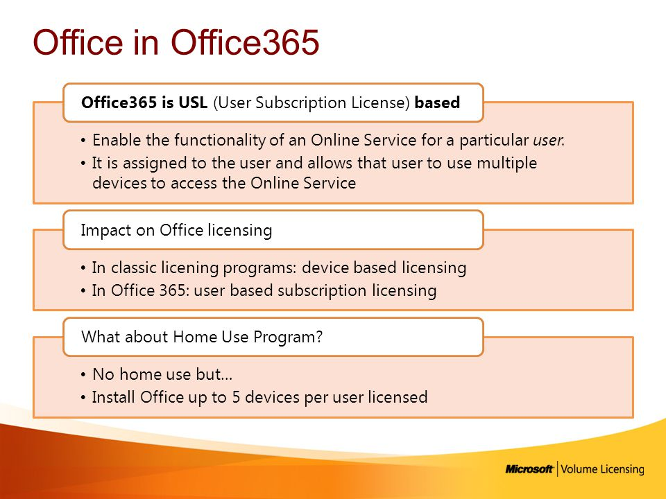 Office in Office365 Enable the functionality of an Online Service for a particular user. It is assigned to the user and allows that user to use multip