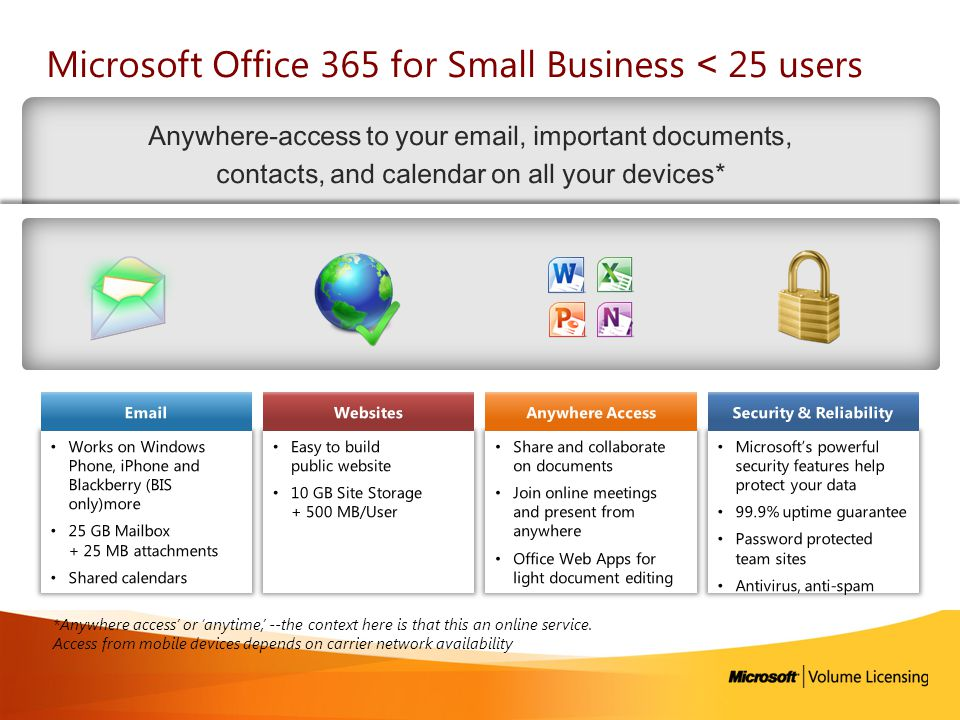 Microsoft Office 365 for Small Business ˂ 25 users Anywhere-access to your email, important documents, contacts, and calendar on all your devices* Ema