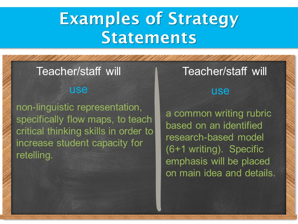 Examples of Strategy Statements a common writing rubric based on an identified research-based model (6+1 writing).