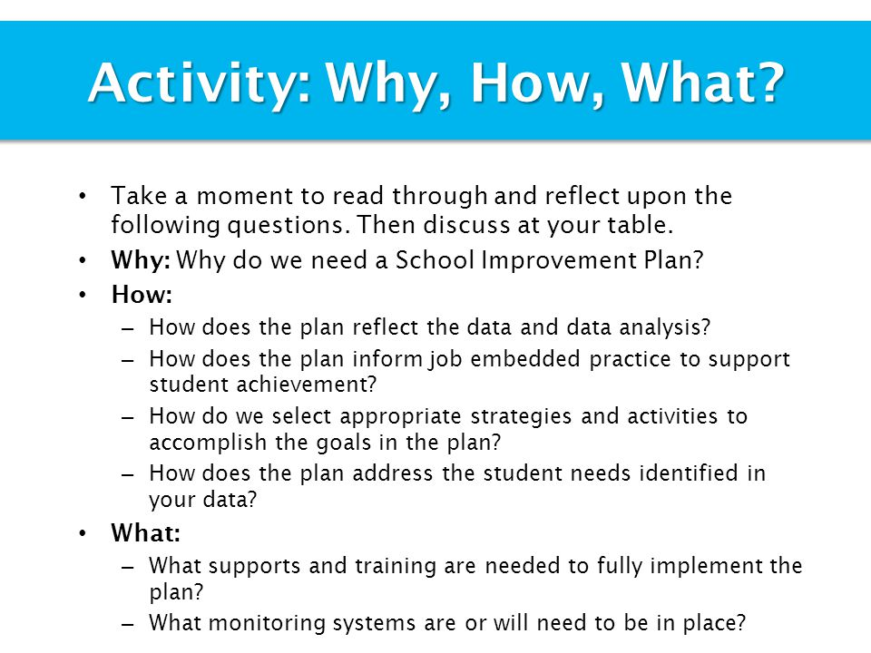 Activity: Why, How, What. Take a moment to read through and reflect upon the following questions.