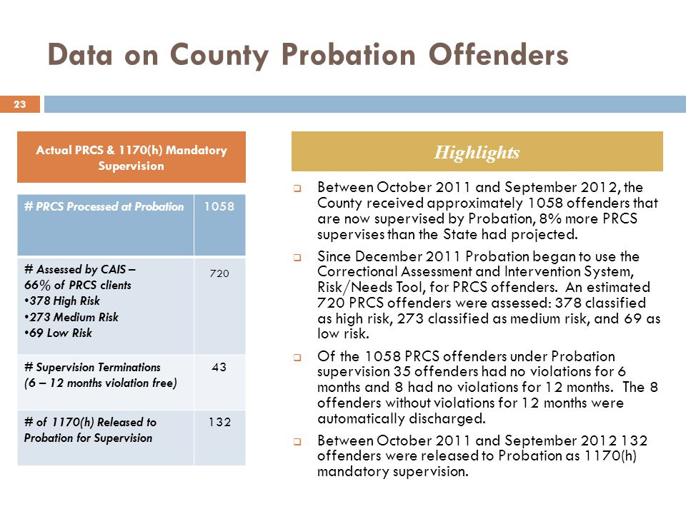 Data on County Probation Offenders Actual PRCS & 1170(h) Mandatory Supervision Highlights Between October 2011 and September 2012, the County received approximately 1058 offenders that are now supervised by Probation, 8% more PRCS supervises than the State had projected.