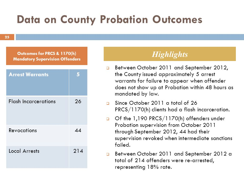 Data on County Probation Outcomes Outcomes for PRCS & 1170(h) Mandatory Supervision Offenders Highlights Between October 2011 and September 2012, the County issued approximately 5 arrest warrants for failure to appear when offender does not show up at Probation within 48 hours as mandated by law.