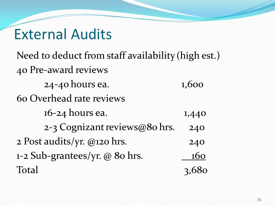 External Audits Need to deduct from staff availability (high est.) 40 Pre-award reviews 24-40 hours ea.1,600 60 Overhead rate reviews 16-24 hours ea.