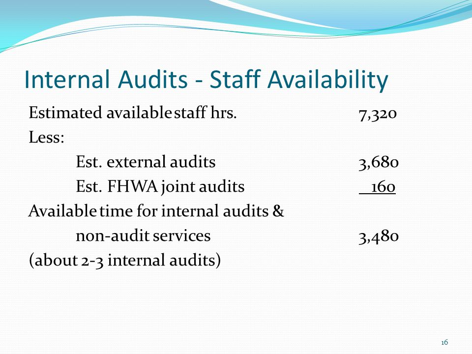 Internal Audits - Staff Availability Estimated available staff hrs.7,320 Less: Est. external audits3,680 Est. FHWA joint audits 160 Available time for