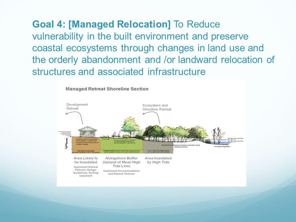 Goal 4: [Managed Relocation] To Reduce vulnerability in the built environment and preserve coastal ecosystems through changes in land use and the orde