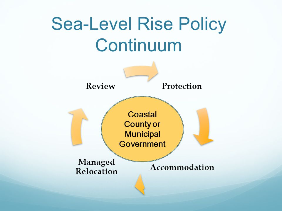 Goal 1: [General] To develop the temporal and spatial context for sea-level rise adaptation planning in the City/County