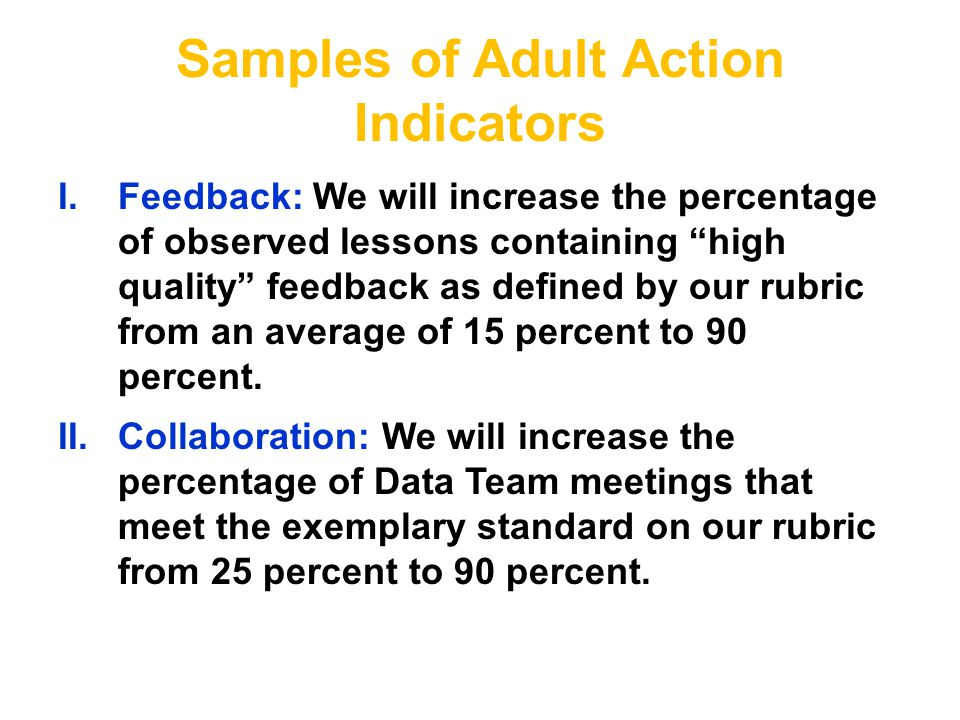 Samples of Adult Action Indicators I.Feedback: We will increase the percentage of observed lessons containing high quality feedback as defined by our