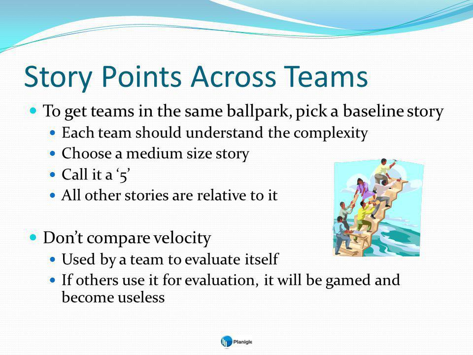 Story Points Across Teams To get teams in the same ballpark, pick a baseline story Each team should understand the complexity Choose a medium size story Call it a 5 All other stories are relative to it Dont compare velocity Used by a team to evaluate itself If others use it for evaluation, it will be gamed and become useless