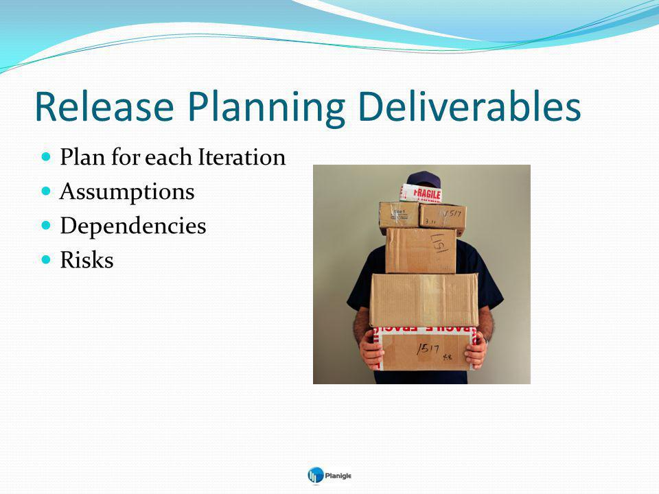 Release Planning Deliverables Plan for each Iteration Assumptions Dependencies Risks