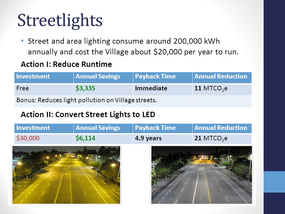 Streetlights Street and area lighting consume around 200,000 kWh annually and cost the Village about $20,000 per year to run. Action I: Reduce Runtime