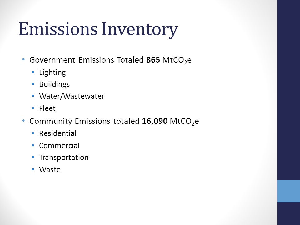 Emissions Inventory Government Emissions Totaled 865 MtCO 2 e Lighting Buildings Water/Wastewater Fleet Community Emissions totaled 16,090 MtCO 2 e Re