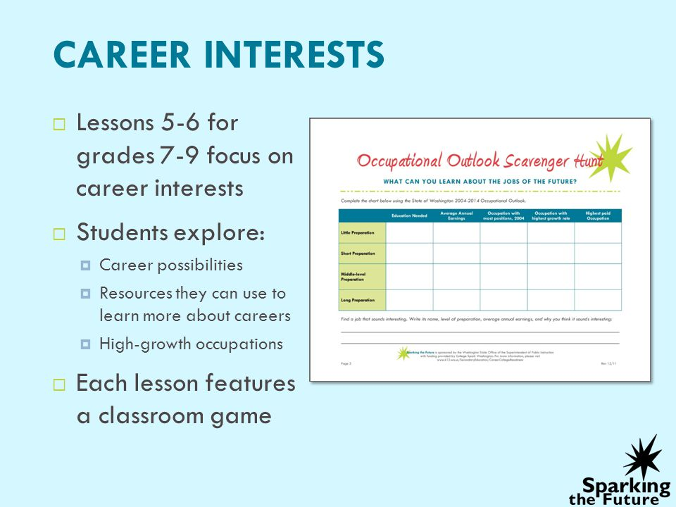 CAREER INTERESTS Lessons 5-6 for grades 7-9 focus on career interests Students explore: Career possibilities Resources they can use to learn more abou