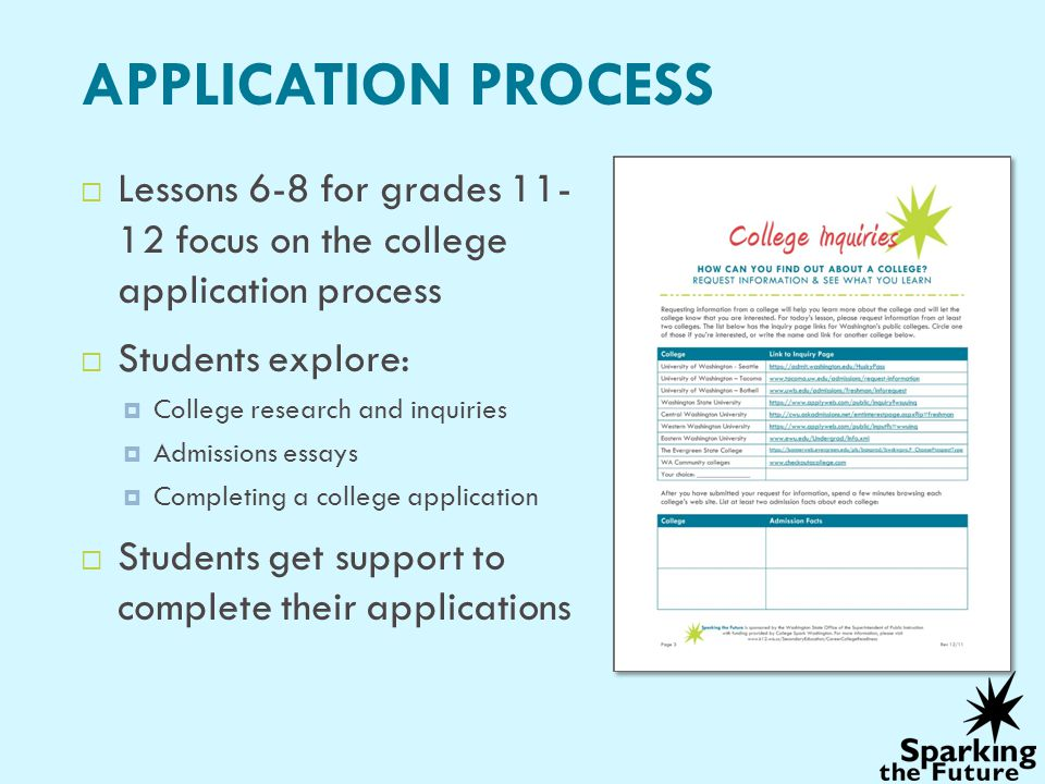 APPLICATION PROCESS Lessons 6-8 for grades 11- 12 focus on the college application process Students explore: College research and inquiries Admissions