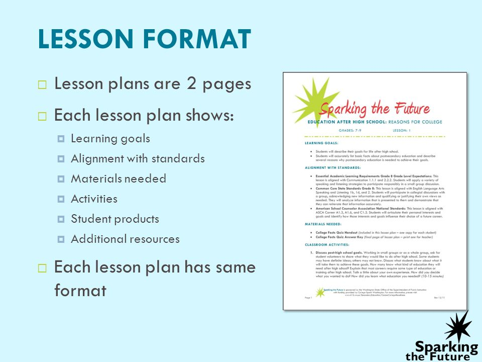 LESSON FORMAT Lesson plans are 2 pages Each lesson plan shows: Learning goals Alignment with standards Materials needed Activities Student products Ad
