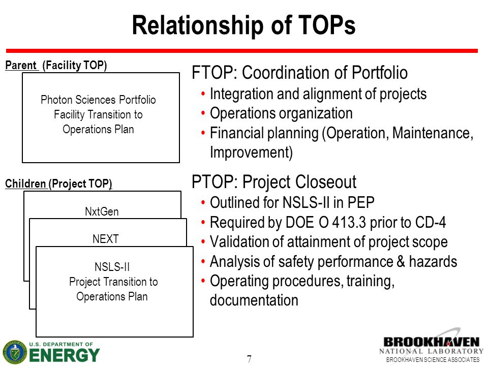 7 BROOKHAVEN SCIENCE ASSOCIATES NxtGen Transition to Operations Relationship of TOPs FTOP: Coordination of Portfolio Integration and alignment of projects Operations organization Financial planning (Operation, Maintenance, Improvement) PTOP: Project Closeout Outlined for NSLS-II in PEP Required by DOE O 413.3 prior to CD-4 Validation of attainment of project scope Analysis of safety performance & hazards Operating procedures, training, documentation Photon Sciences Portfolio Facility Transition to Operations Plan NEXT Transition to Operations NSLS-II Project Transition to Operations Plan Children (Project TOP) Parent (Facility TOP)