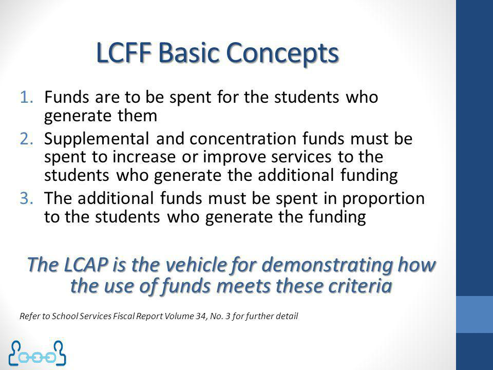 LCFF Basic Concepts 1.Funds are to be spent for the students who generate them 2.Supplemental and concentration funds must be spent to increase or imp