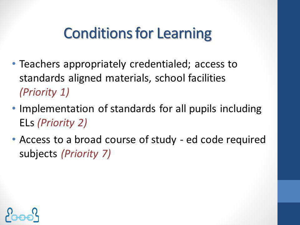 Conditions for Learning Teachers appropriately credentialed; access to standards aligned materials, school facilities (Priority 1) Implementation of s