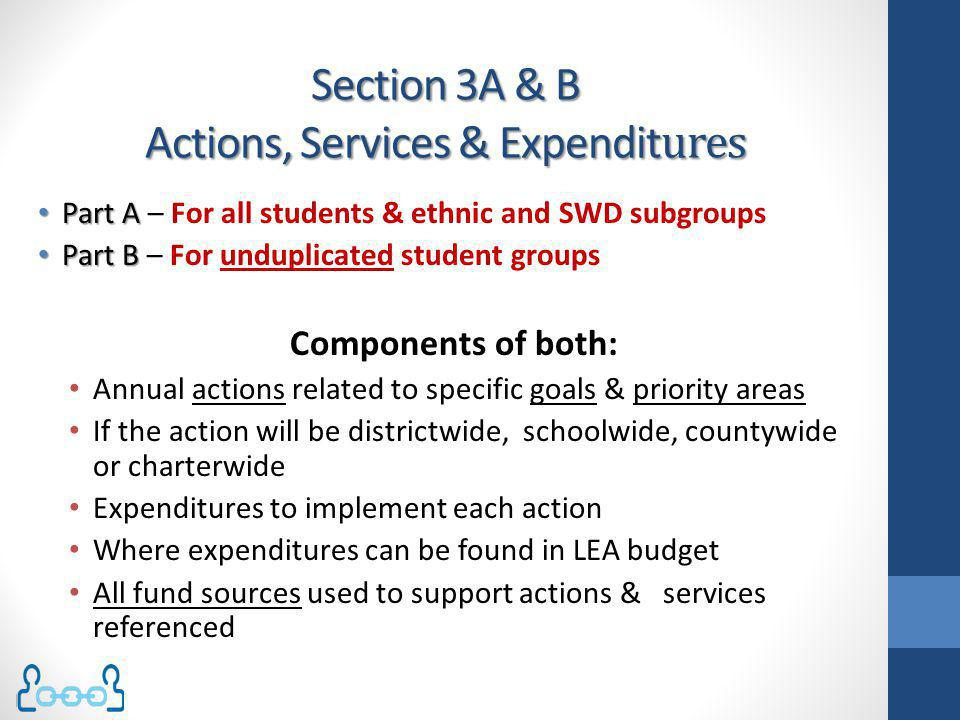 Section 3A & B Actions, Services & Expendit ures Part A Part A – For all students & ethnic and SWD subgroups Part B Part B – For unduplicated student