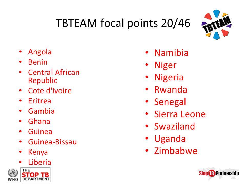 TBTEAM focal points 20/46 Namibia Niger Nigeria Rwanda Senegal Sierra Leone Swaziland Uganda Zimbabwe Angola Benin Central African Republic Cote d'Ivo