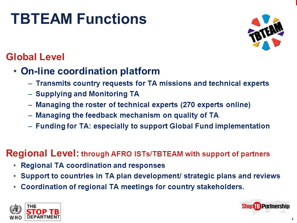 4 20 th Coordinating Board Meeting | Washington DC | 31 March – 1 April 2011 TBTEAM Functions Global Level On-line coordination platform –Transmits co