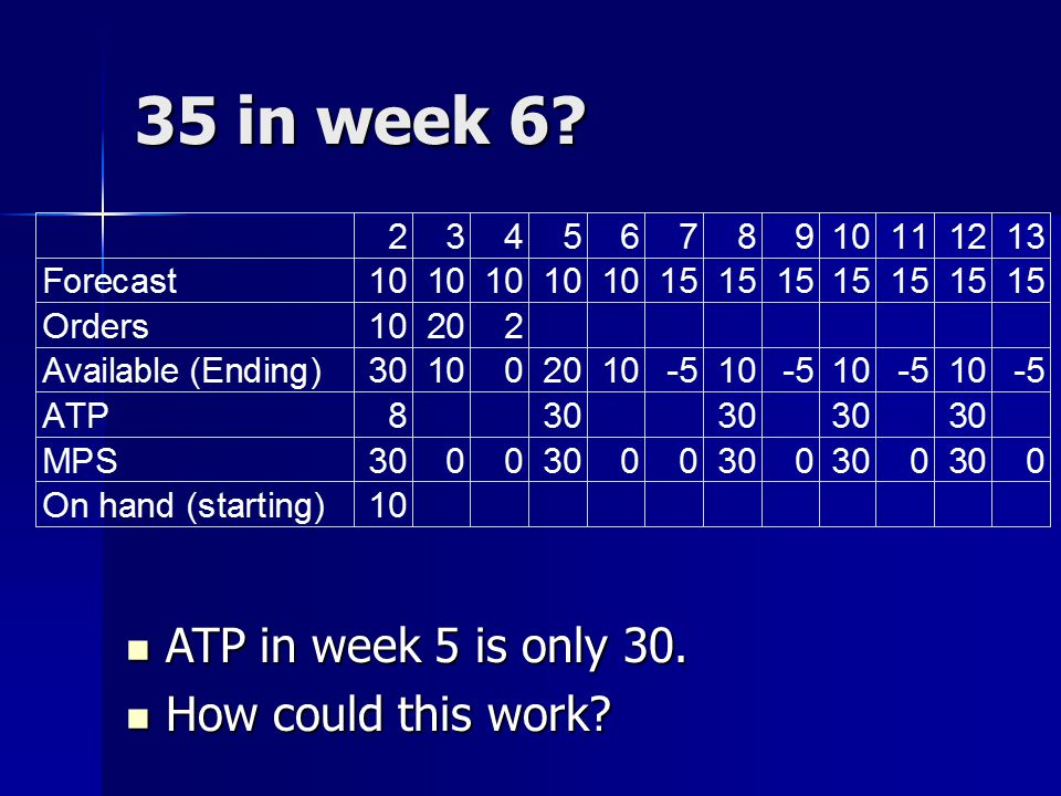35 in week 6? ATP in week 5 is only 30. ATP in week 5 is only 30. How could this work? How could this work?