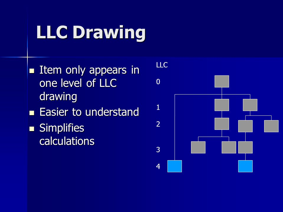 LLC Drawing Item only appears in one level of LLC drawing Item only appears in one level of LLC drawing Easier to understand Easier to understand Simp